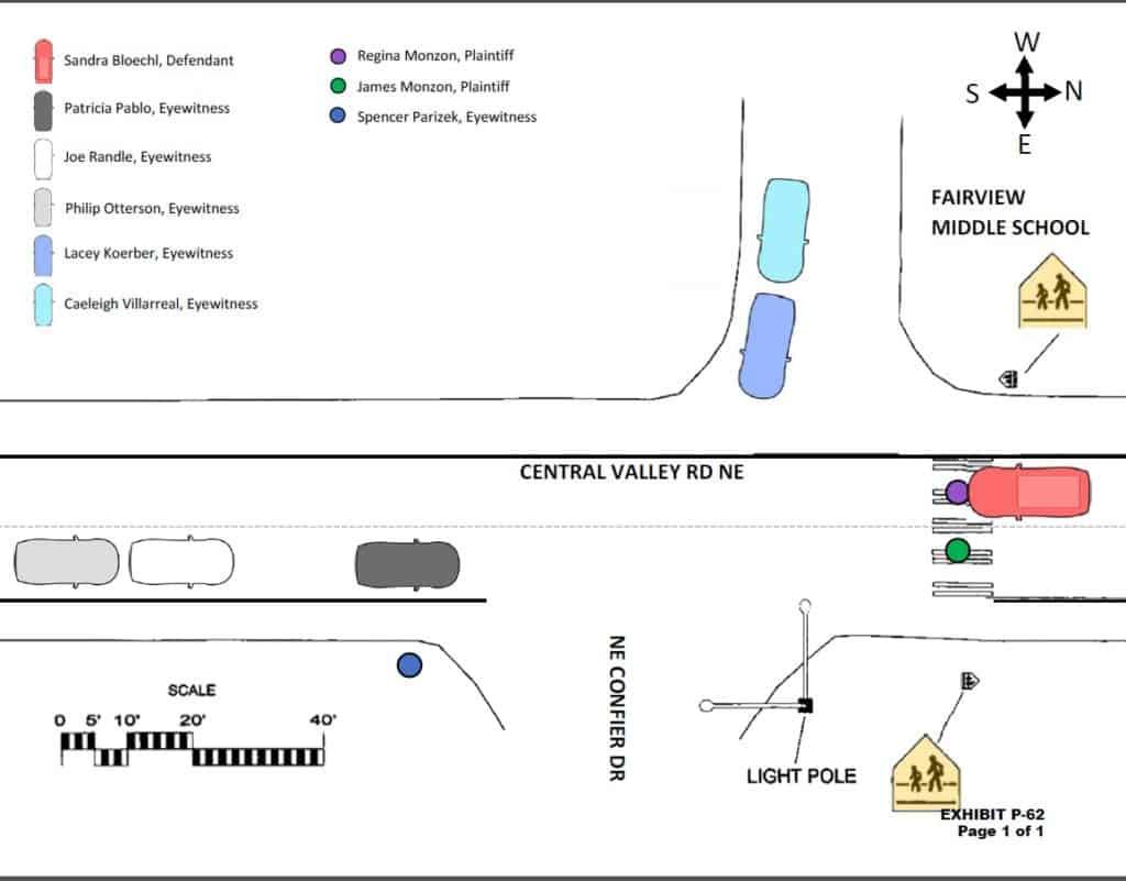 Monzon Diagram