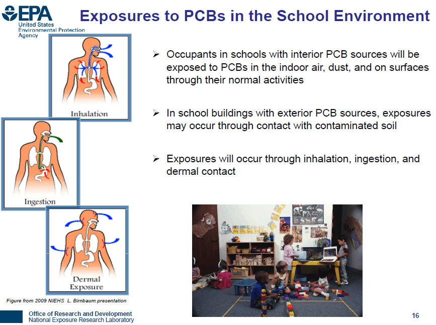 EPA: Exposures to PCBs in the School Environment